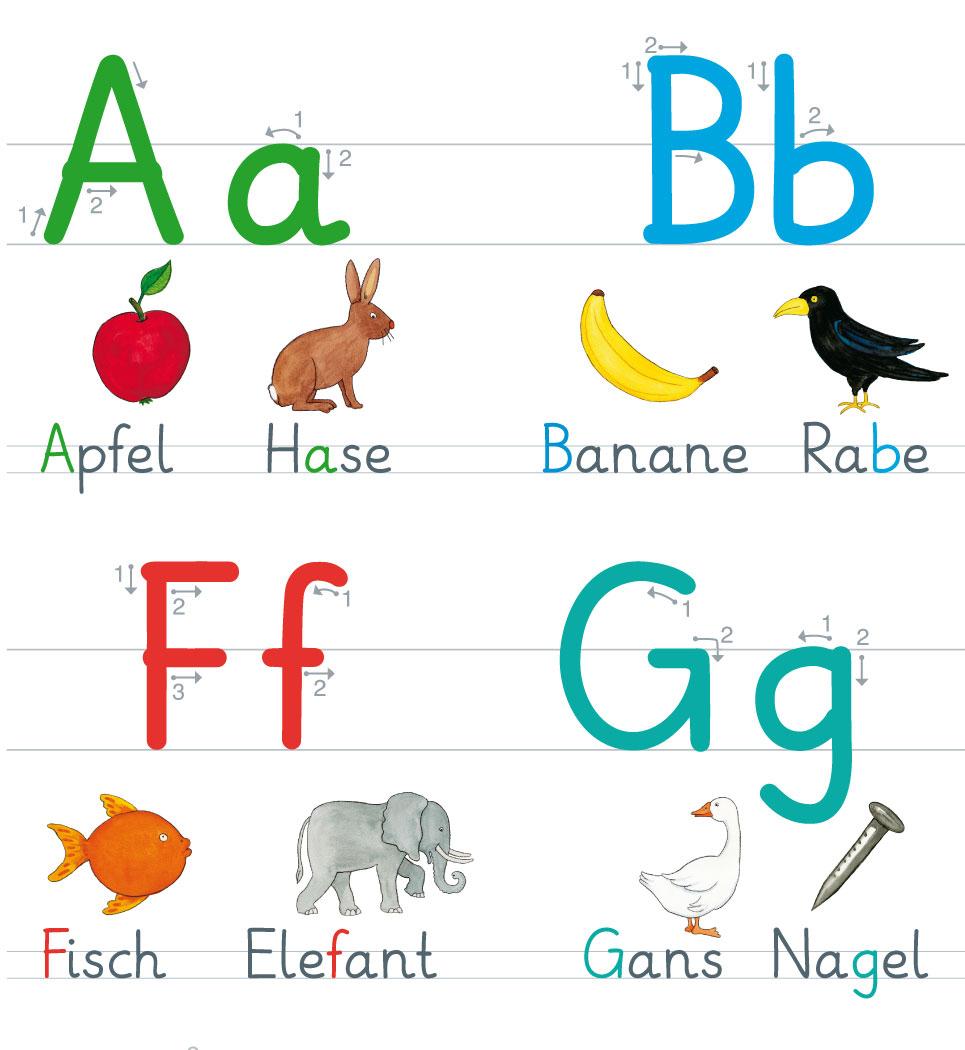 Alle Buchstaben Groß