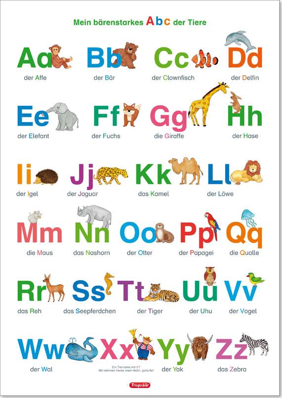 Fragenbar Lernposter Das Abc Mit Gross Und Kleinbuchstaben